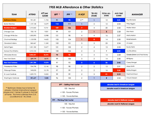 MLB Attendance_page_1